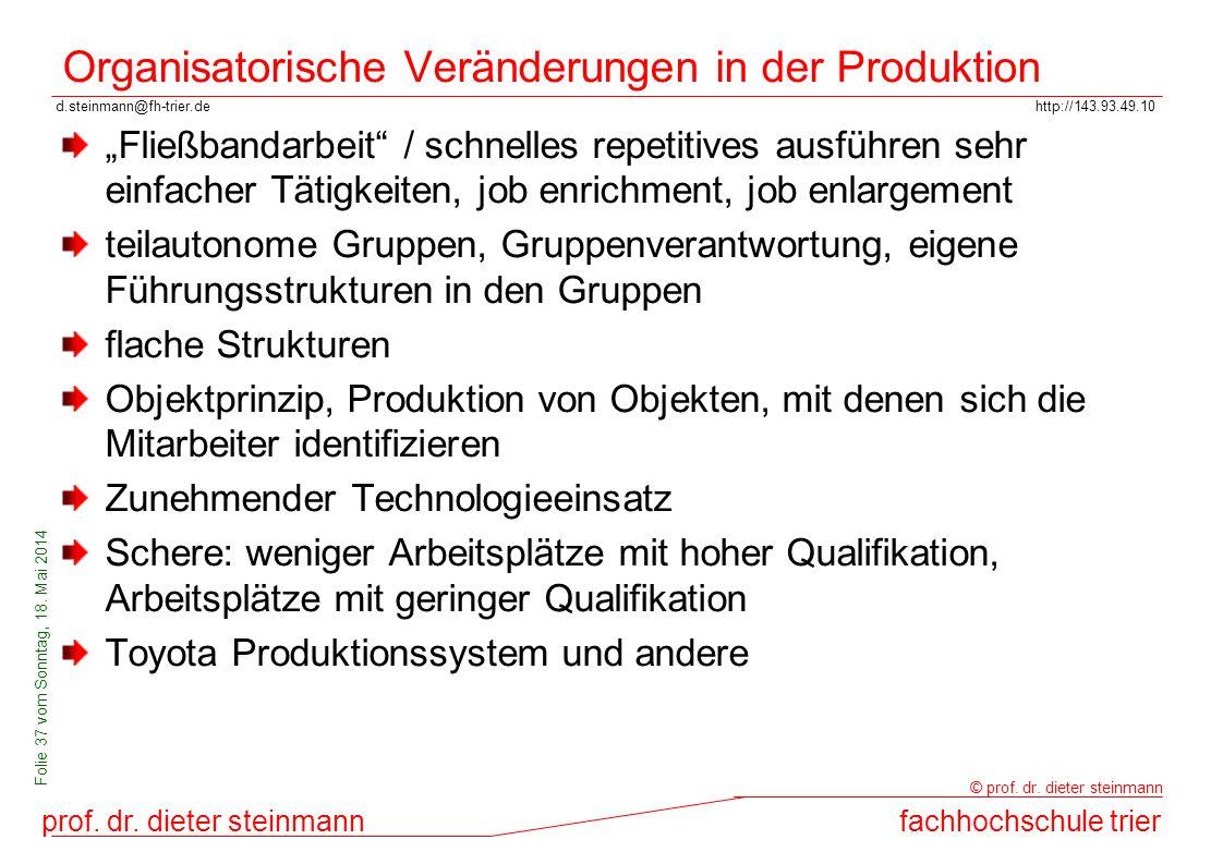 Organisatorische Veränderungen in der Produktion