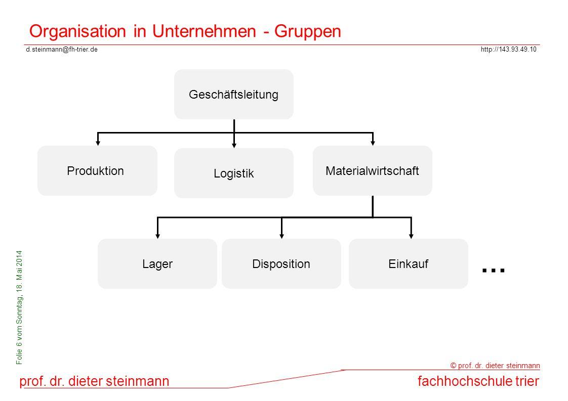 Organisation in Unternehmen - Gruppen