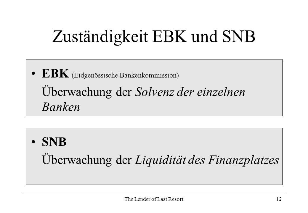 Zuständigkeit EBK und SNB