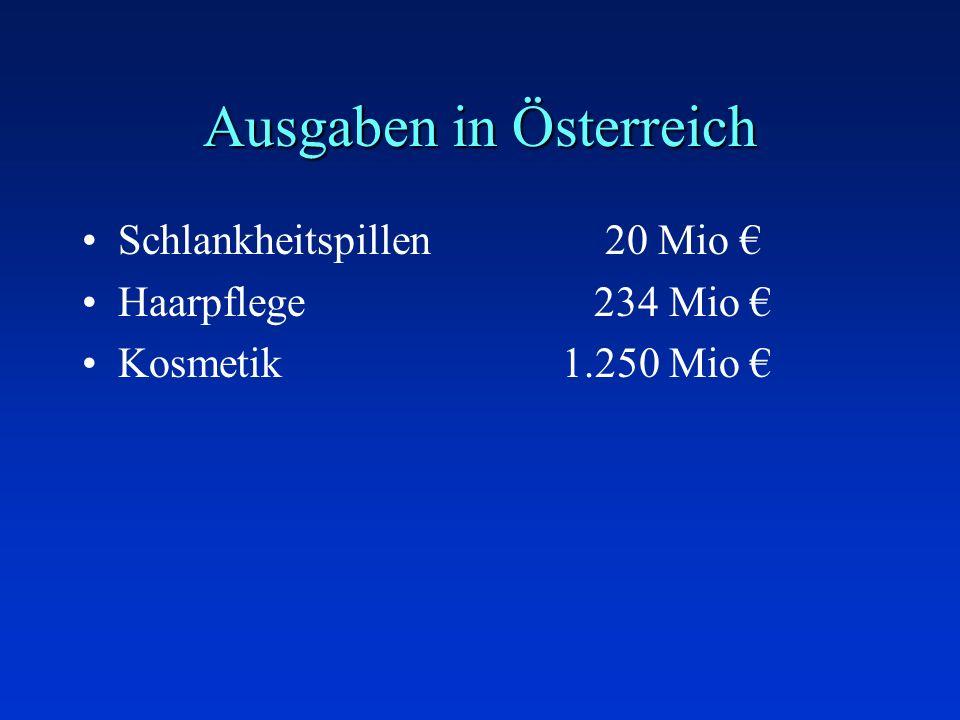 Ausgaben in Österreich