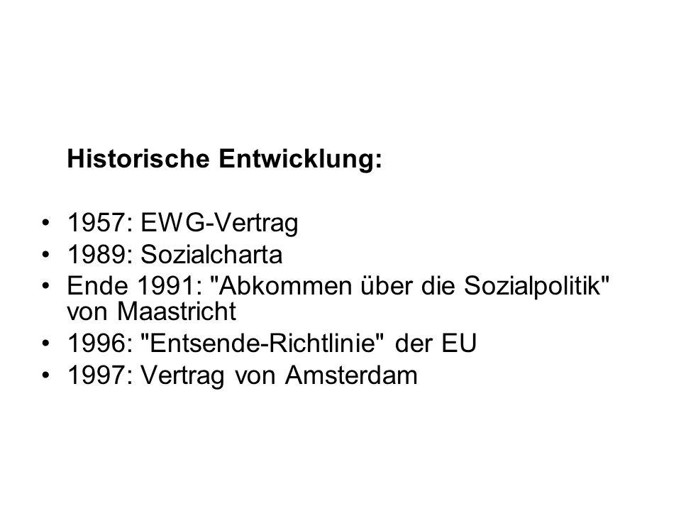 Historische Entwicklung: