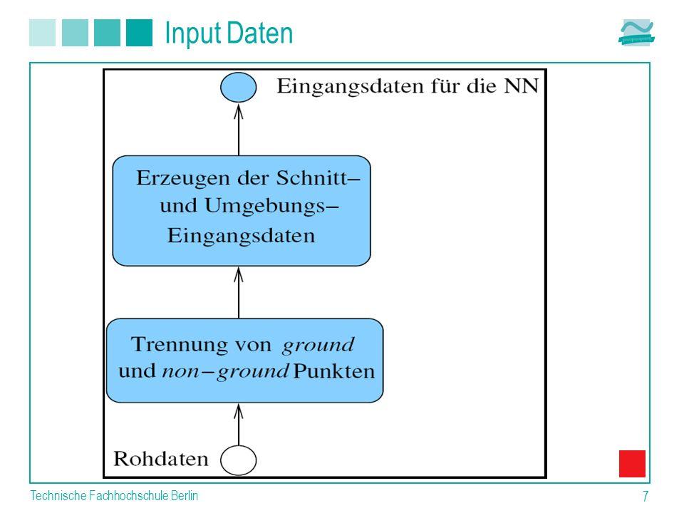 Input Daten Technische Fachhochschule Berlin