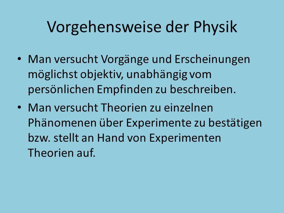 Vorgehensweise der Physik