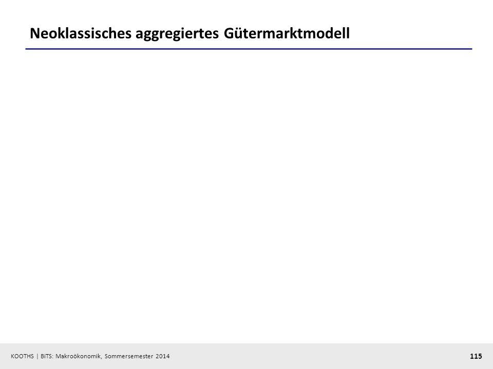 Neoklassisches aggregiertes Gütermarktmodell