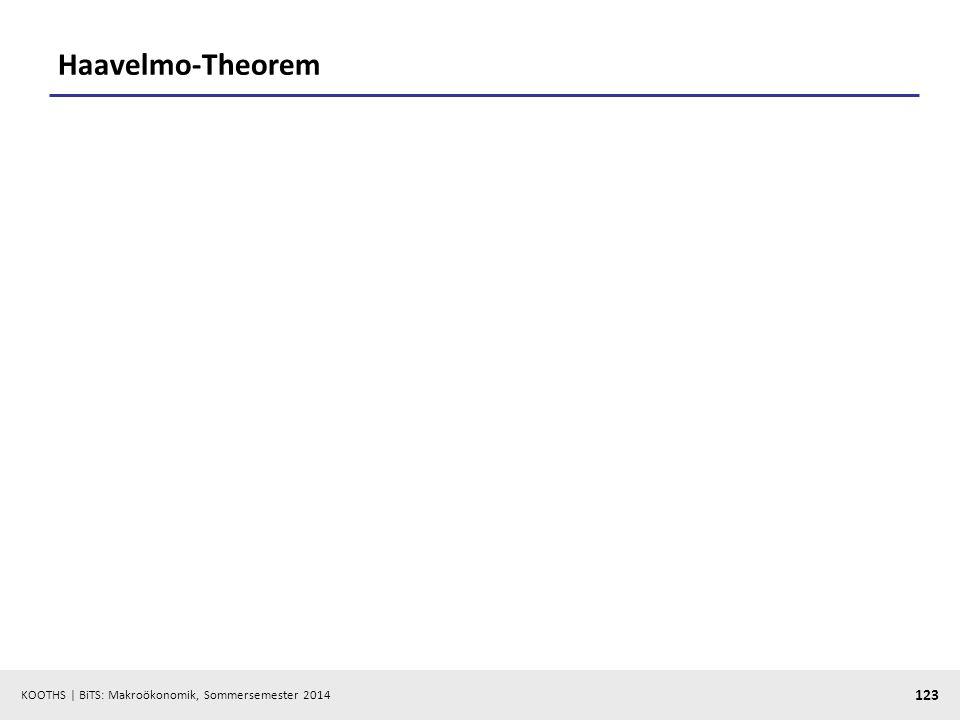 Haavelmo-Theorem