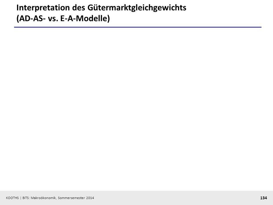 Interpretation des Gütermarktgleichgewichts (AD-AS- vs. E-A-Modelle)