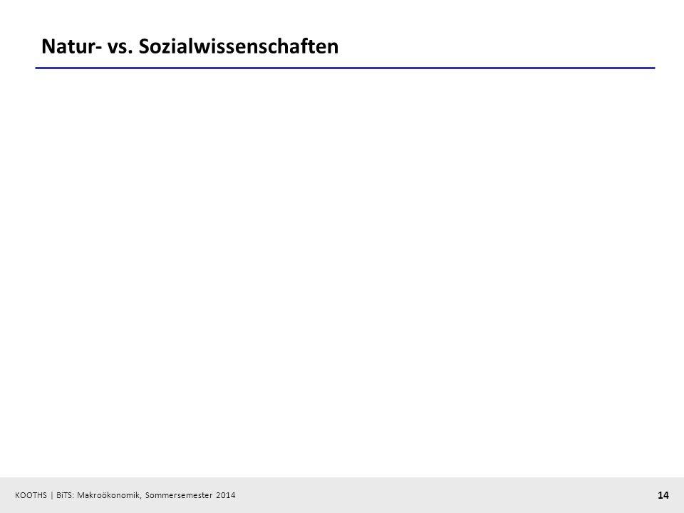 Natur- vs. Sozialwissenschaften