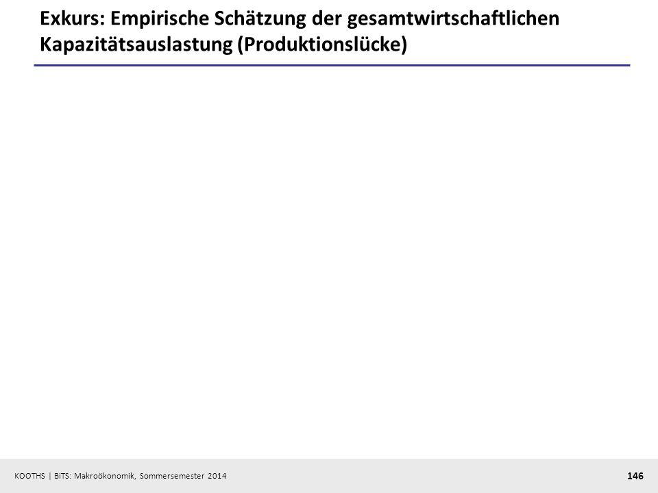 Exkurs: Empirische Schätzung der gesamtwirtschaftlichen Kapazitätsauslastung (Produktionslücke)