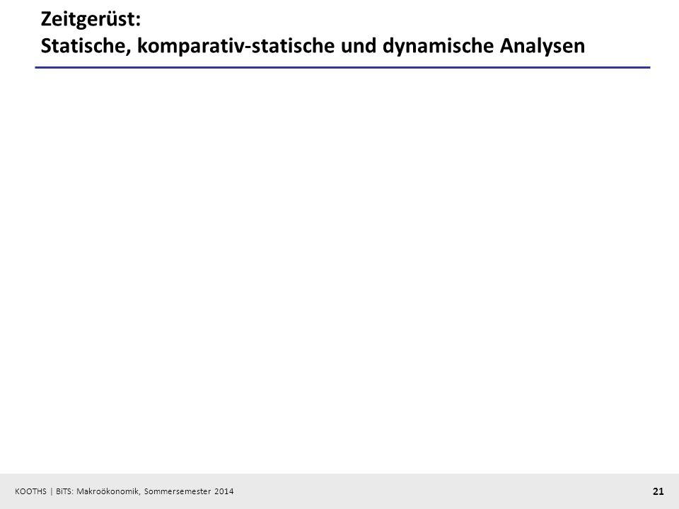 Zeitgerüst: Statische, komparativ-statische und dynamische Analysen