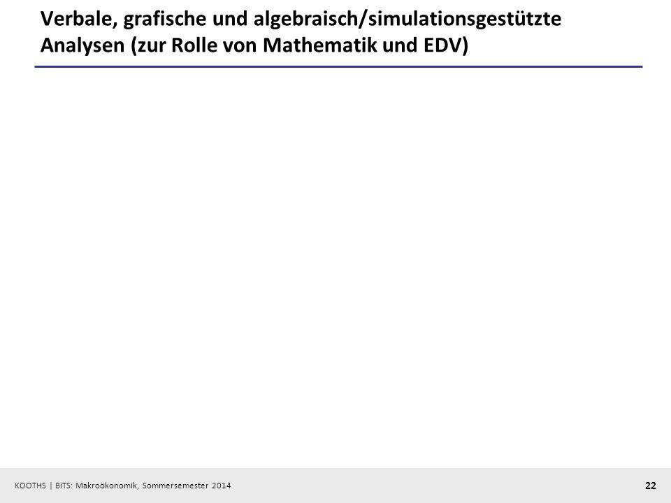 Verbale, grafische und algebraisch/simulationsgestützte Analysen (zur Rolle von Mathematik und EDV)