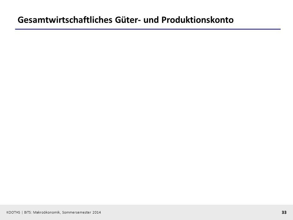 Gesamtwirtschaftliches Güter- und Produktionskonto