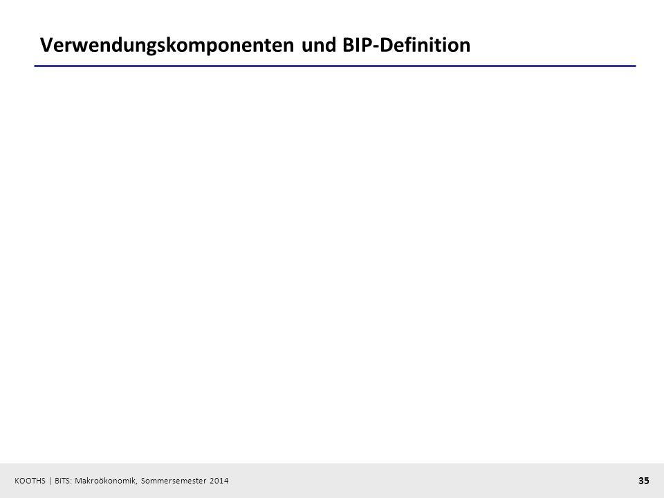 Verwendungskomponenten und BIP-Definition
