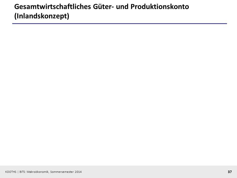 Gesamtwirtschaftliches Güter- und Produktionskonto (Inlandskonzept)