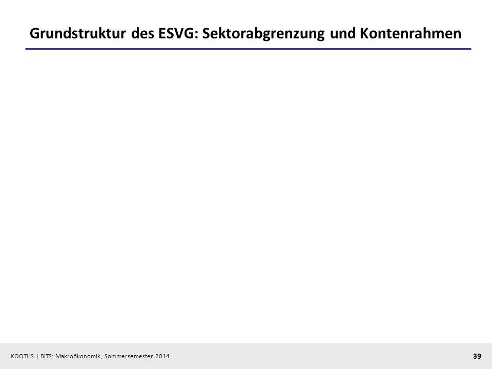 Grundstruktur des ESVG: Sektorabgrenzung und Kontenrahmen