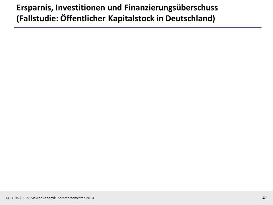 Ersparnis, Investitionen und Finanzierungsüberschuss (Fallstudie: Öffentlicher Kapitalstock in Deutschland)