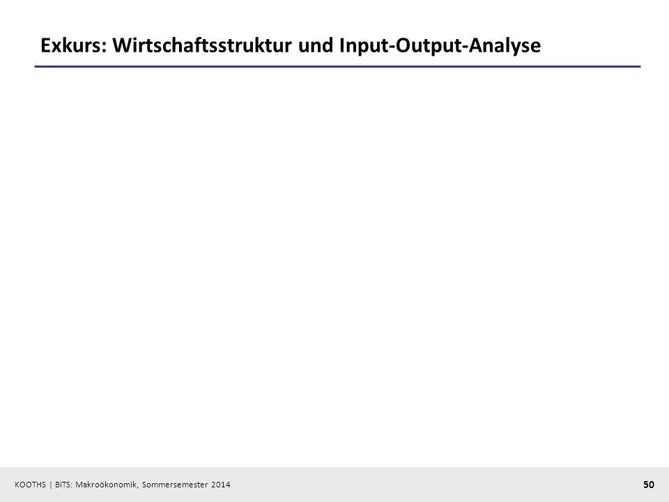 Exkurs: Wirtschaftsstruktur und Input-Output-Analyse