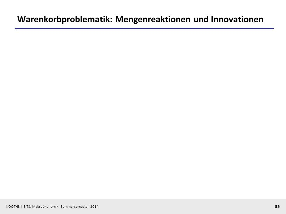 Warenkorbproblematik: Mengenreaktionen und Innovationen
