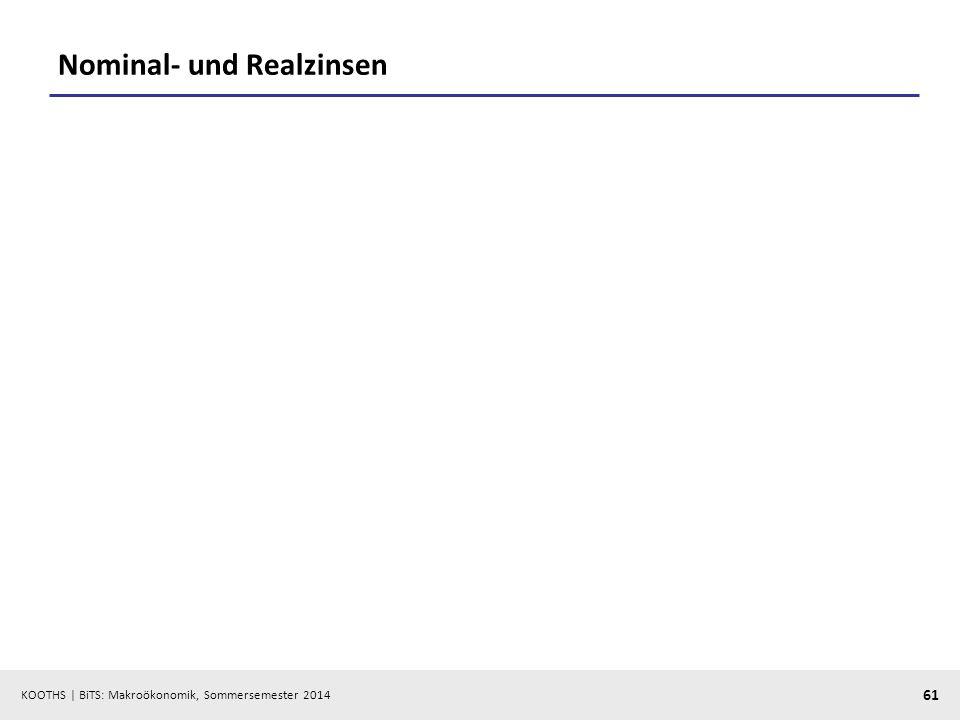 Nominal- und Realzinsen