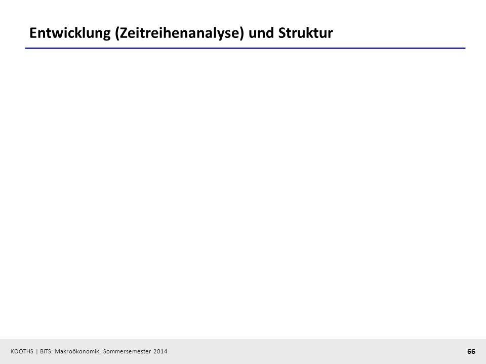 Entwicklung (Zeitreihenanalyse) und Struktur