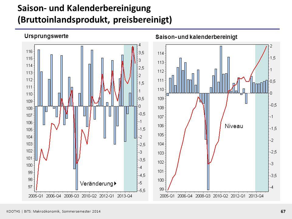 Saison- und Kalenderbereinigung (Bruttoinlandsprodukt, preisbereinigt)