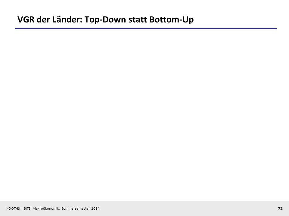 VGR der Länder: Top-Down statt Bottom-Up