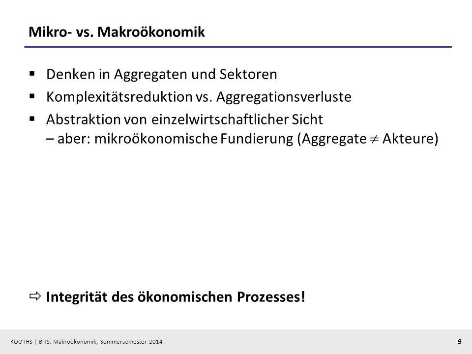 Mikro- vs. Makroökonomik