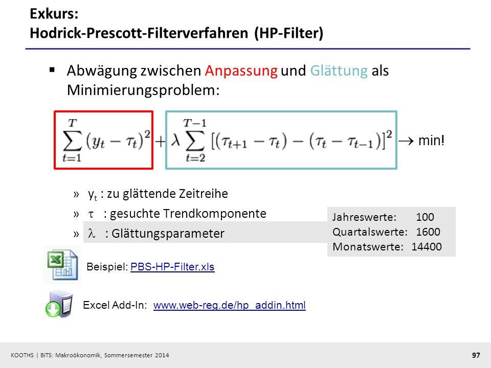 Exkurs: Hodrick-Prescott-Filterverfahren (HP-Filter)