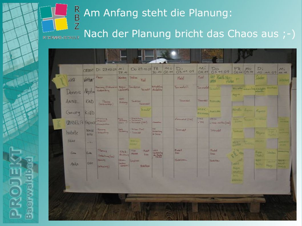 Am Anfang steht die Planung: