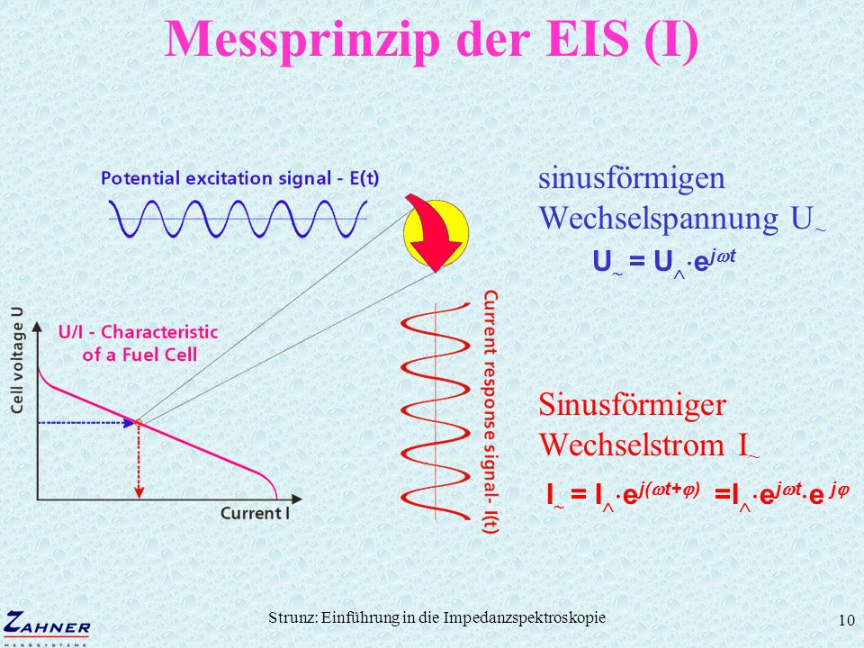 Messprinzip der EIS (I)