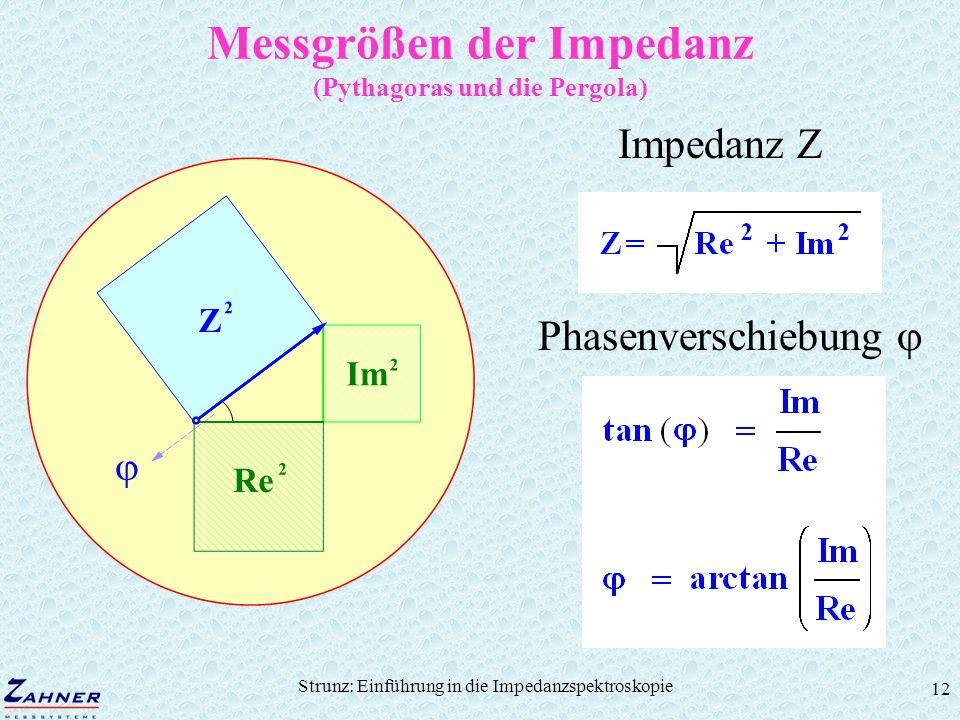Messgrößen der Impedanz (Pythagoras und die Pergola)