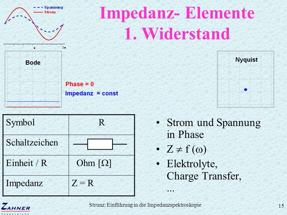 Impedanz- Elemente 1. Widerstand