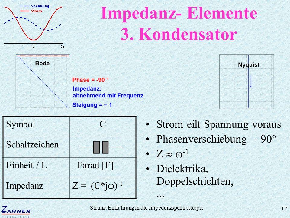 Impedanz- Elemente 3. Kondensator