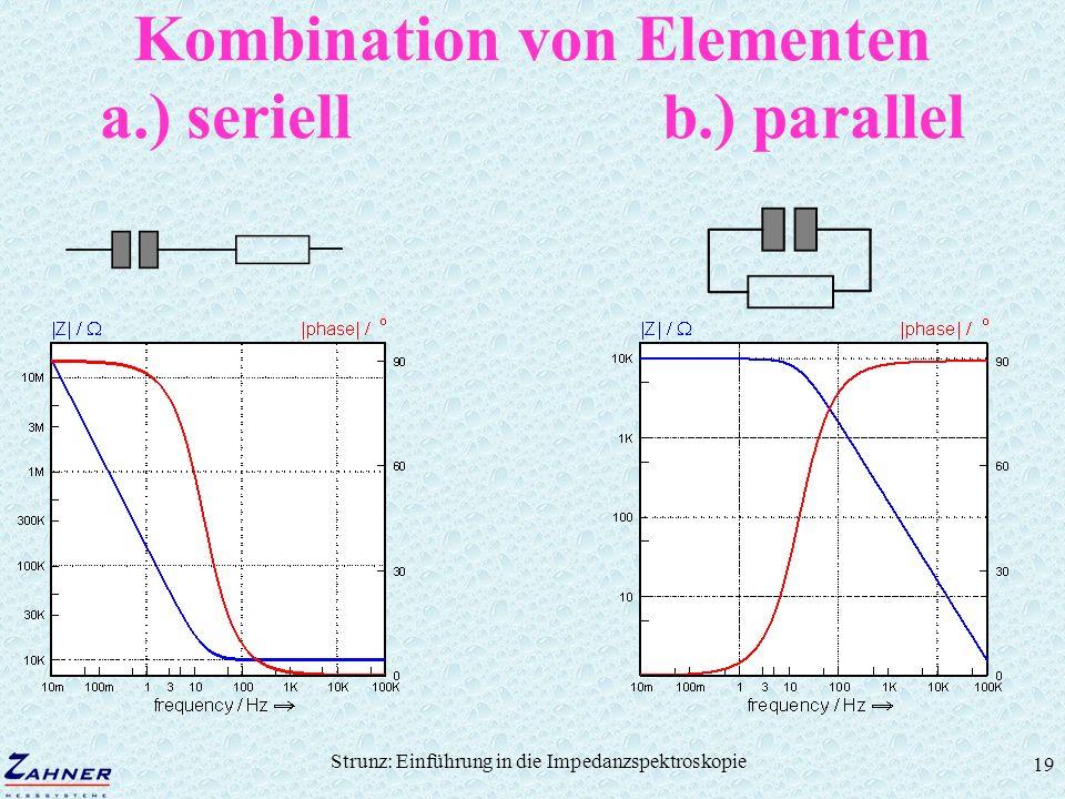 Kombination von Elementen a.) seriell b.) parallel