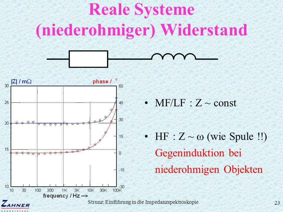 Reale Systeme (niederohmiger) Widerstand