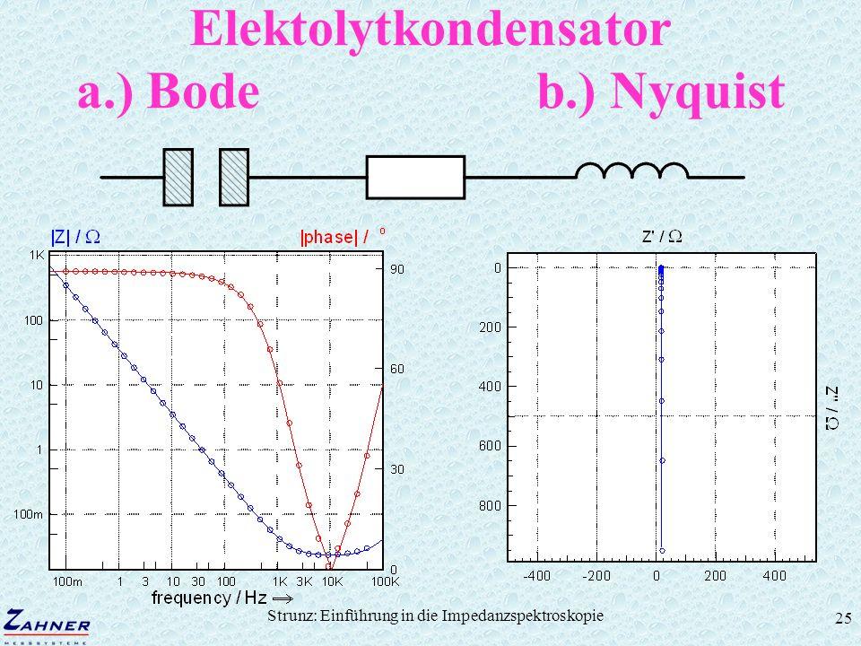 Elektolytkondensator a.) Bode b.) Nyquist