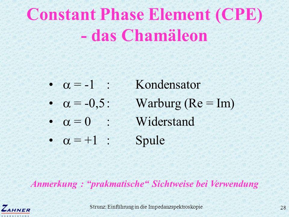 Constant Phase Element (CPE) - das Chamäleon