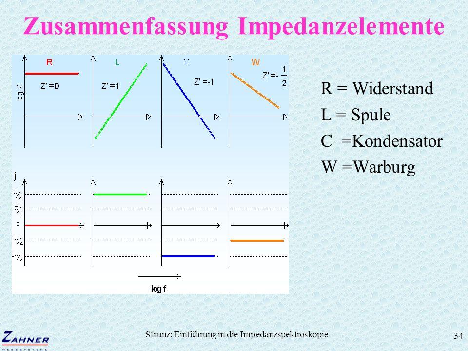 Zusammenfassung Impedanzelemente