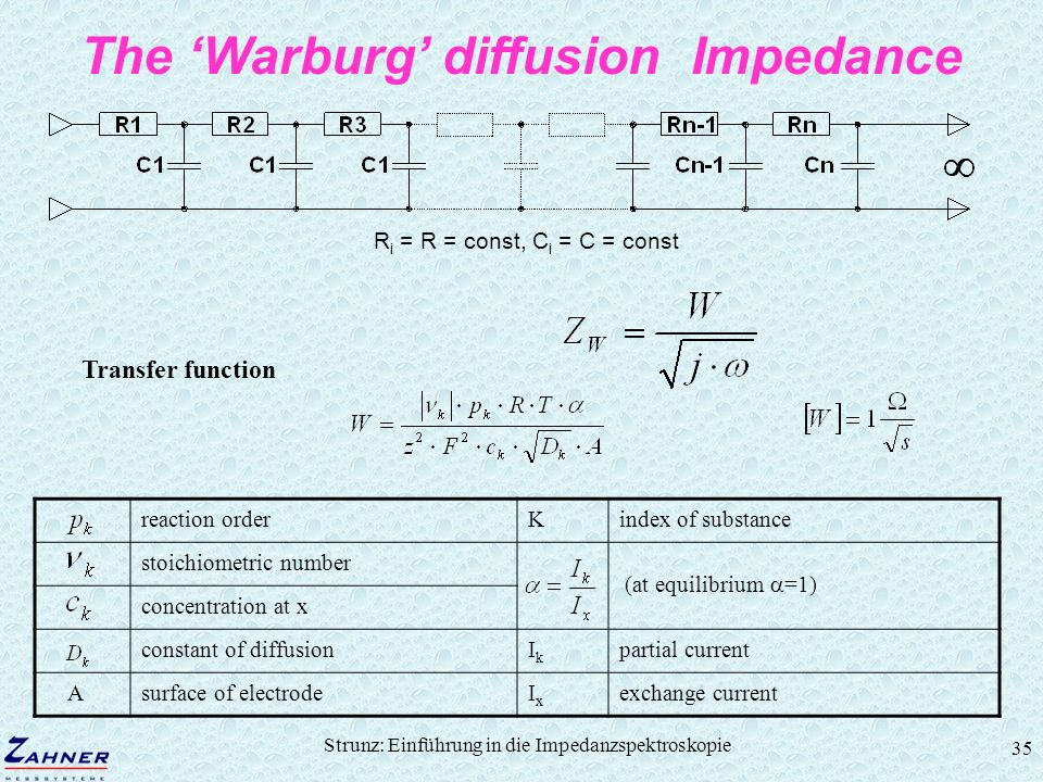 The 'Warburg' diffusion Impedance