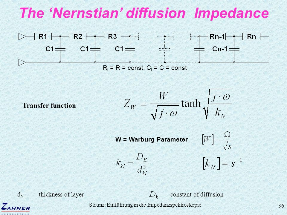 The 'Nernstian' diffusion Impedance
