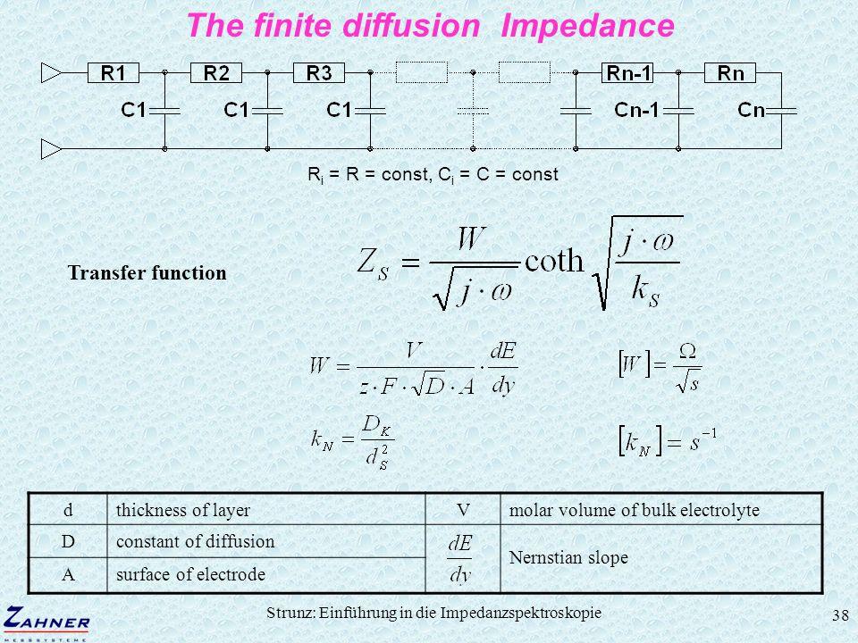The finite diffusion Impedance