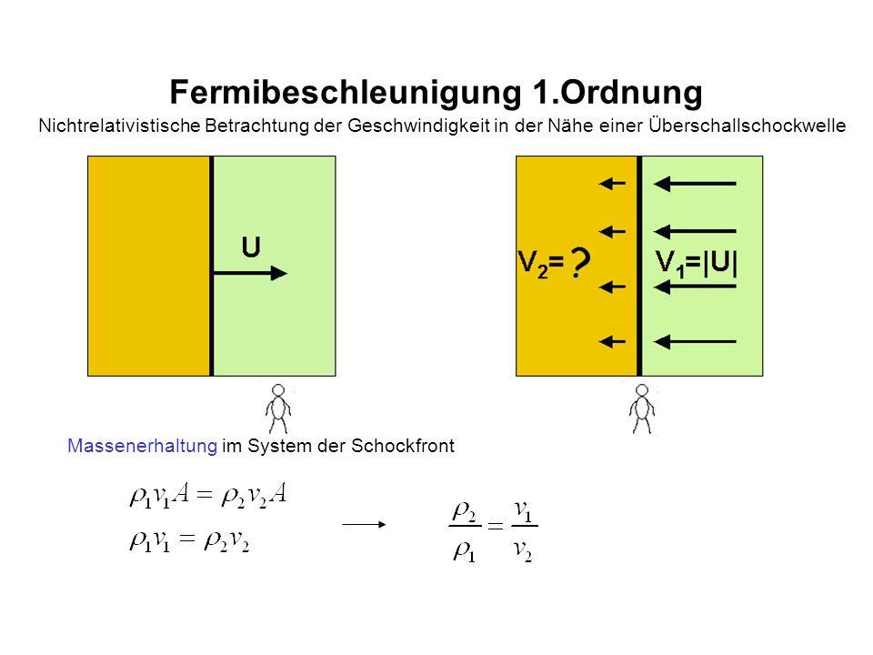 Fermibeschleunigung 1.Ordnung