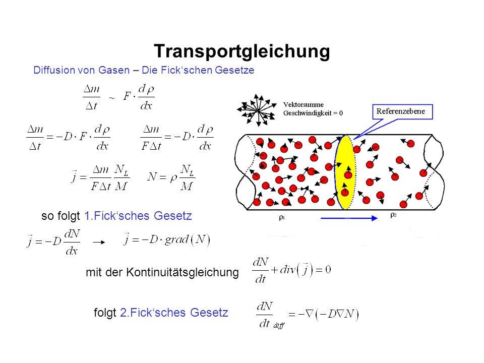 Transportgleichung so folgt 1.Fick'sches Gesetz