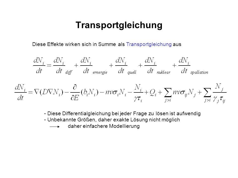 Transportgleichung Diese Effekte wirken sich in Summe als Transportgleichung aus.