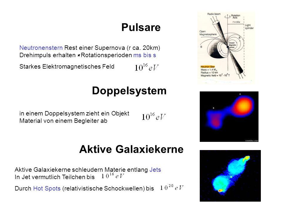 Pulsare Doppelsystem Aktive Galaxiekerne