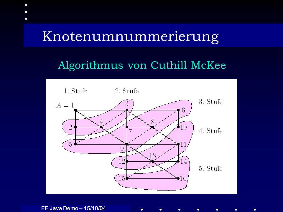 Knotenumnummerierung