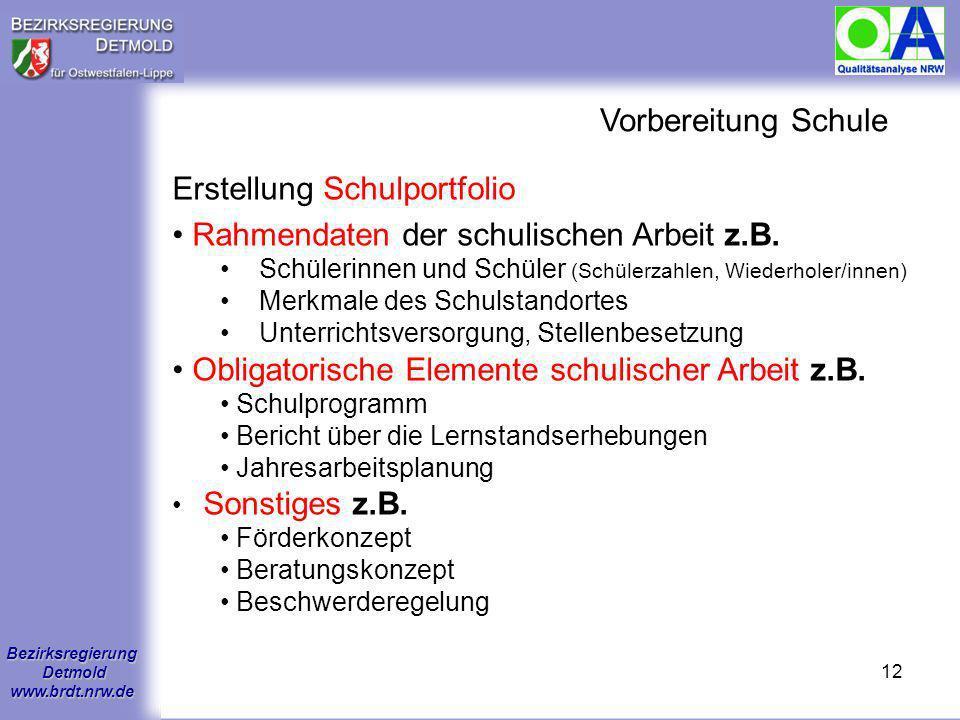 Erstellung Schulportfolio Rahmendaten der schulischen Arbeit z.B.