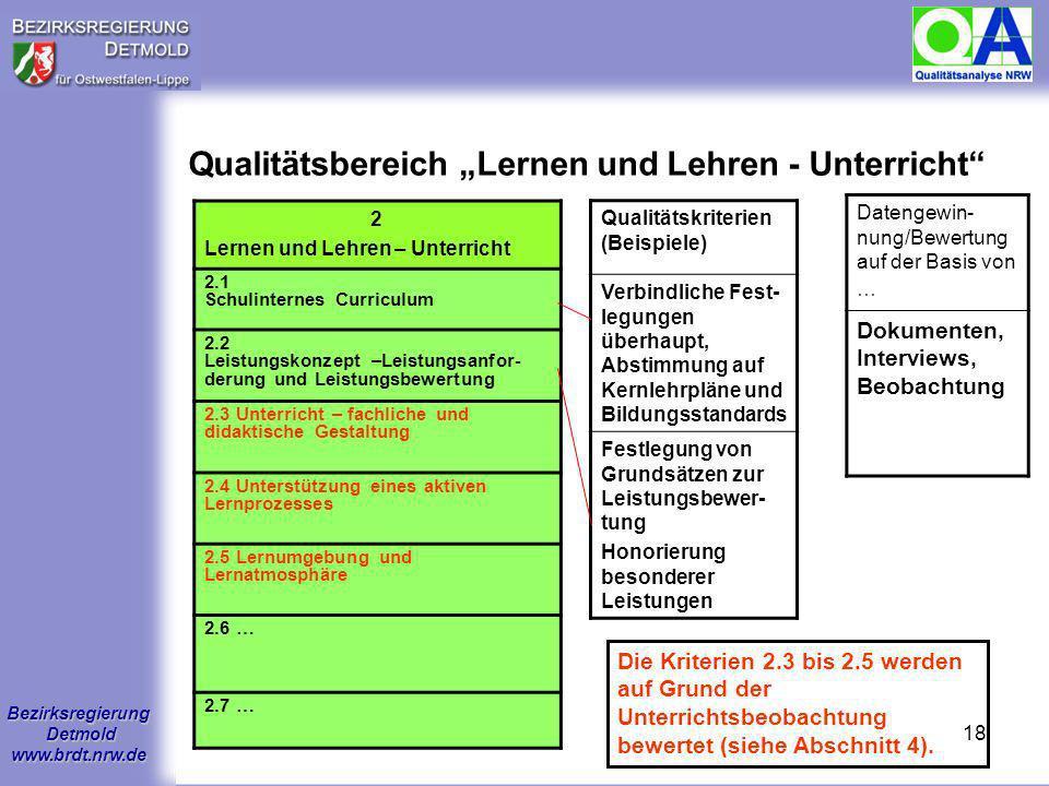"""Qualitätsbereich """"Lernen und Lehren - Unterricht"""