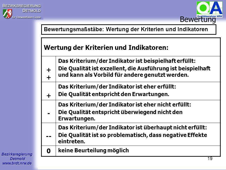 Bewertung Wertung der Kriterien und Indikatoren: ++ + - --