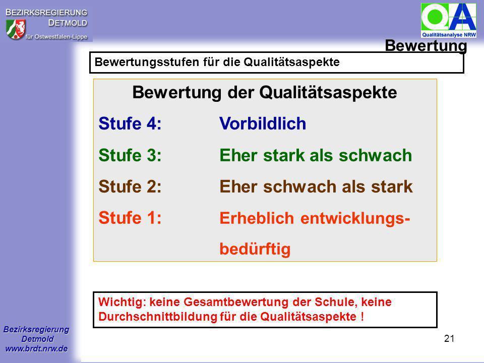 Bewertung der Qualitätsaspekte