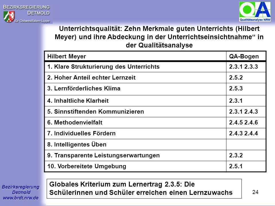 Unterrichtsqualität: Zehn Merkmale guten Unterrichts (Hilbert Meyer) und ihre Abdeckung in der Unterrichtseinsichtnahme in der Qualitätsanalyse